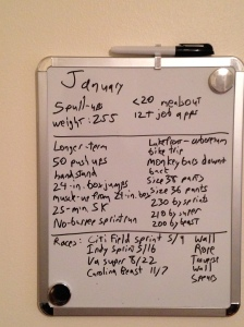 Whiteboard showing goals for January